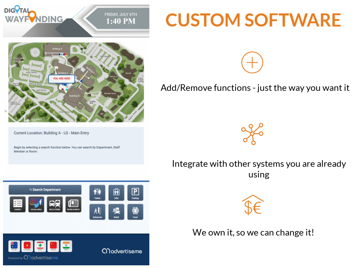 Digital Wayfinding Solutions Custom Software
