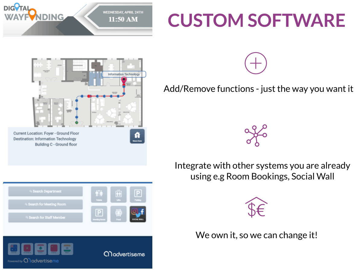 Digital Wayfinding Solutions - Office Building Custom Software